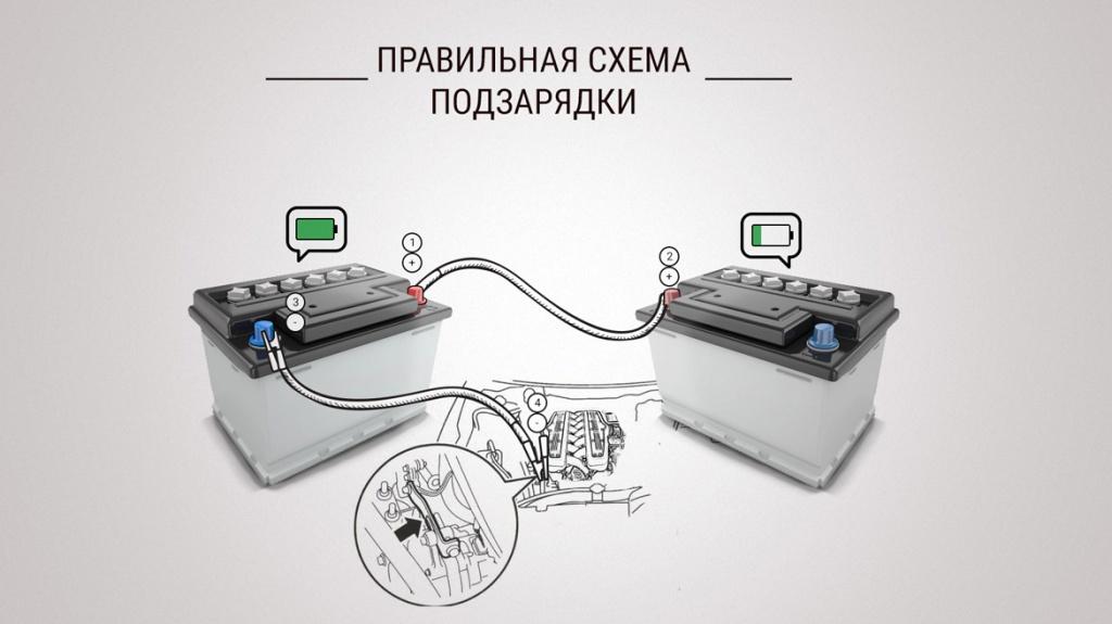 Правильное соединение АКБ